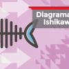 Diagrama de Ishikawa e Análise de Causa e Efeito