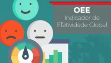 OEE - Indicador de Efetividade Global