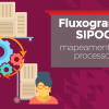 Fluxograma, SIPOC e Mapeamento de Processos