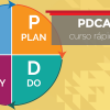 Curso rápido de PDCA 2.0